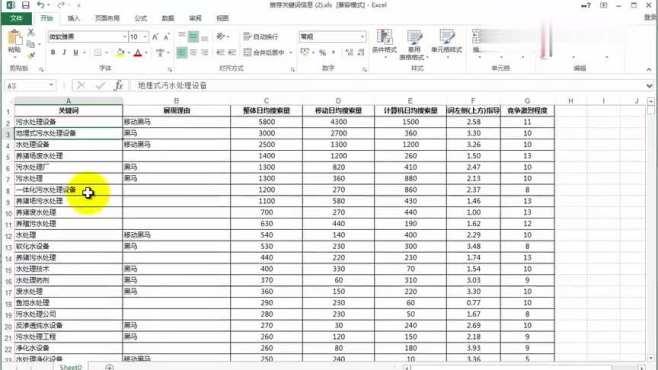 SEO网络推广优化——网络营销 (4)