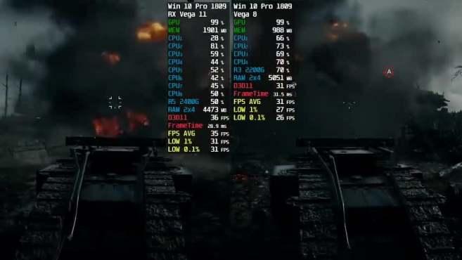 Vega 8 vs Vega 11 即 R3 2200G vs R5 2400G 集显游戏